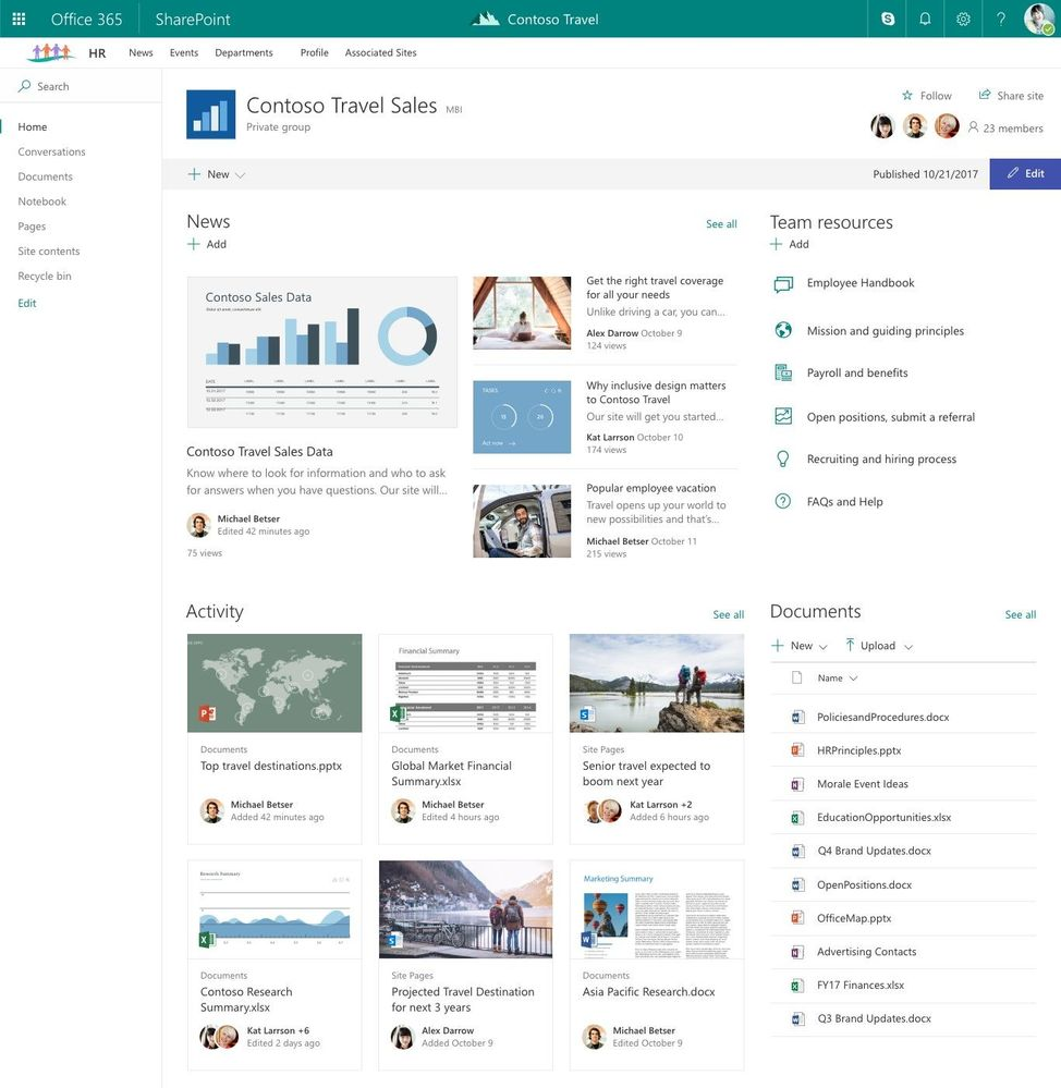 10 important features of your sharepoint team sites in