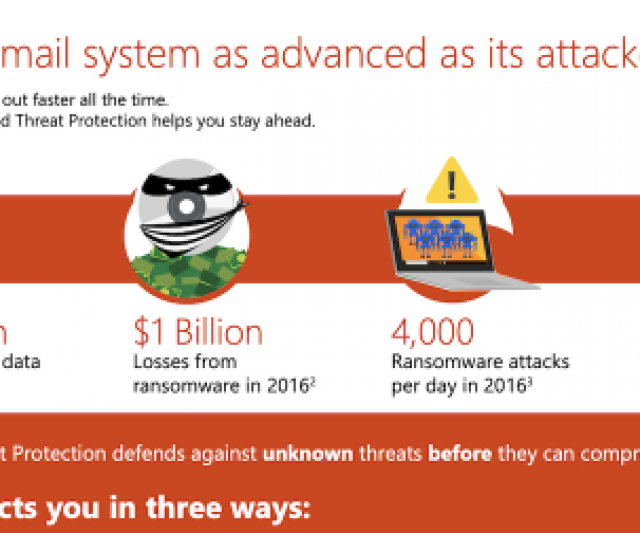 Is Your Email System as Advanced as its Attackers?