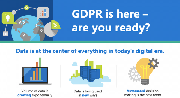 GDPR is here — are you ready?